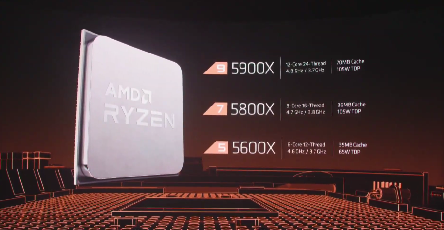 Lista de los nuevos 5900X. 5800X y 5600X y sus especificaciones.