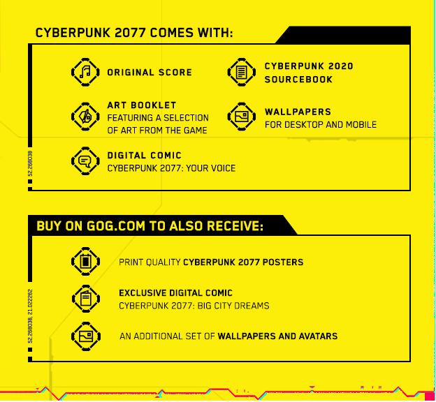 Lista de bienes digitales que vienen con la compra de Cyberpunk 2077.