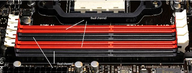 Modulos de instalación de RAM.