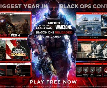 Resumen gráfico de la temporada 1 de COD: Black Ops Cold War.