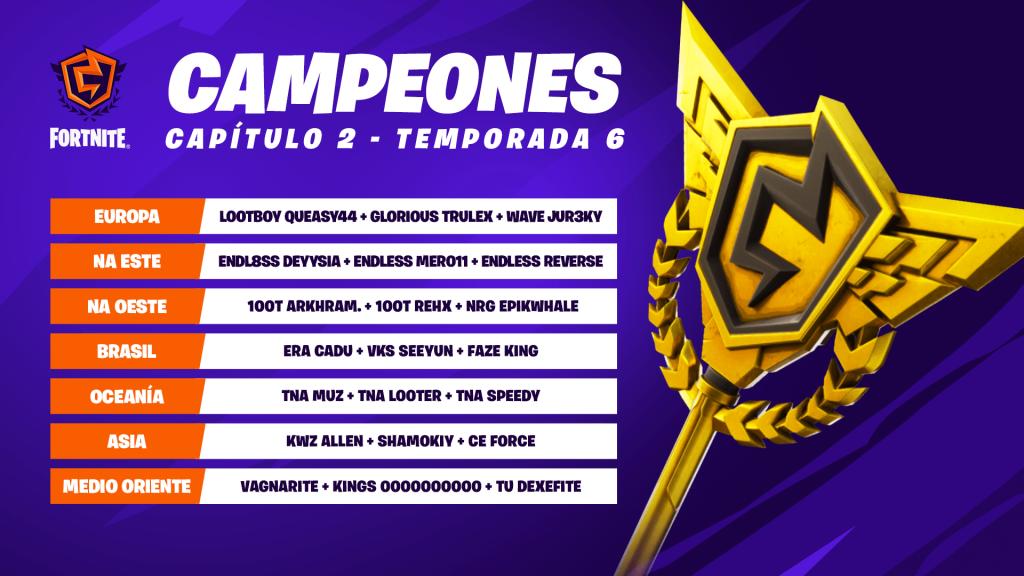 Campeones en Brasil de la anterior FNCS.